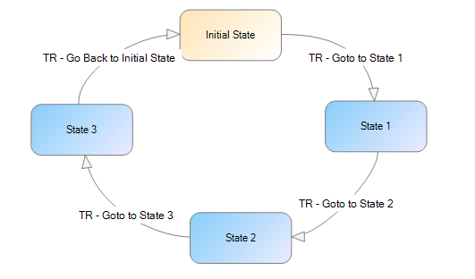 CleanStateDiagram.PNG